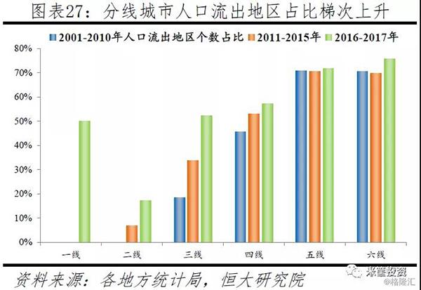 湖南哪一个地方的人口最多_湖南人口面积图